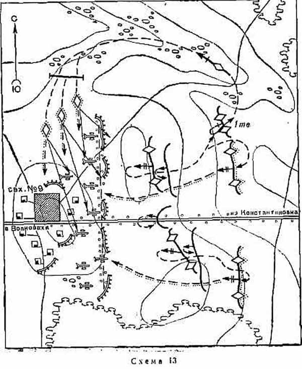Маневр танкового взвода для атаки опорного пункта противника во фланг.